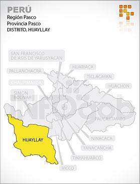 Huayllay